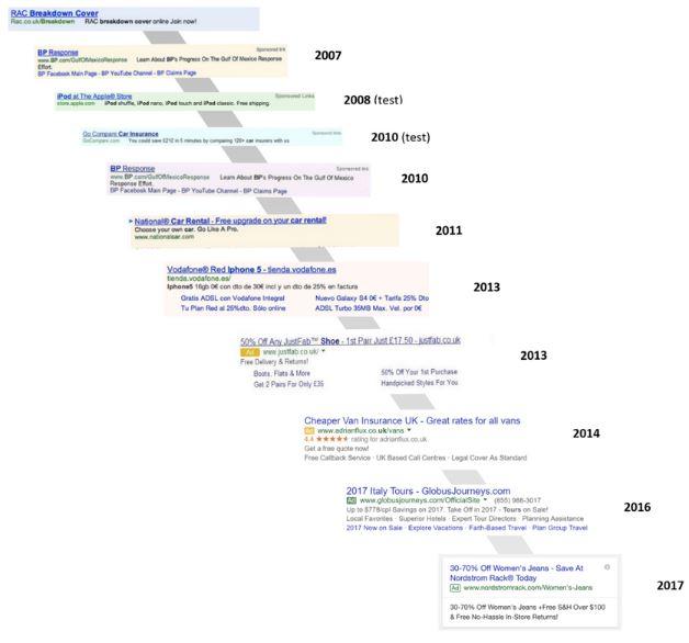 Året der gik i 2017 Google Ads