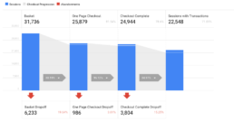 Ecommerce flow - Analytics